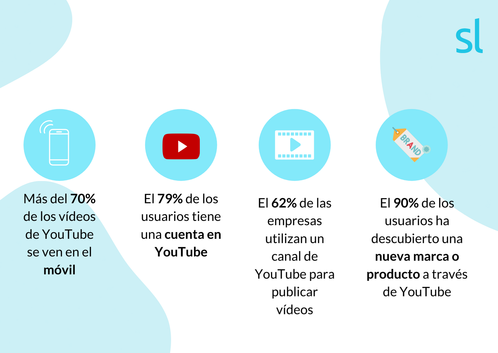 redes sociales Youtube